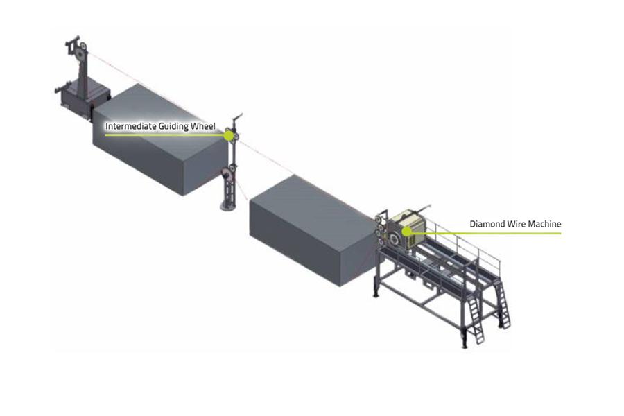 Treea Machinery_Products_Natural Stone Machines_Wire Diamond Machines_01